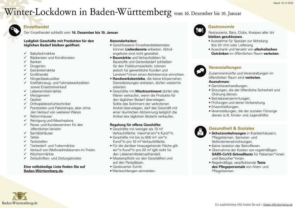 Aktuelle Zahlen Coronavirus Baden Württemberg