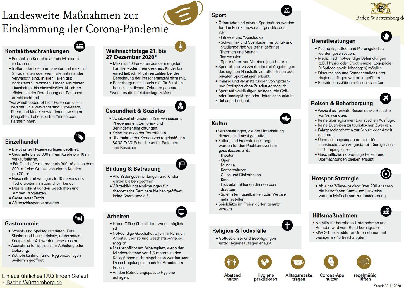 Landesweite Maßnahmen zur Eindämmung der Corona-Pandemie als Bild mit Link zur PDF-Datei des Landes Baden-Württemberg
